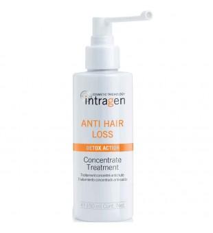 Revlon Professional Intragen Anti Hair Loss Detox Action Concentrate Treatment Purškiklis nuo plaukų slinkimo, 150ml | inbeauty.lt